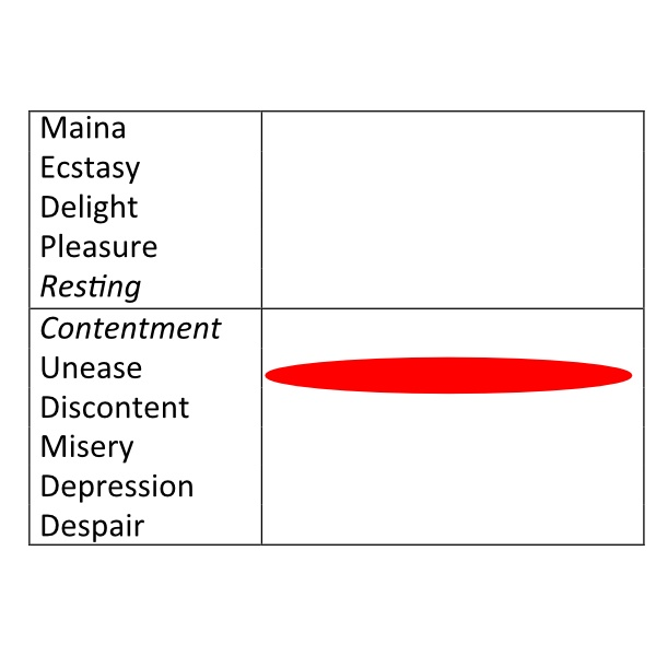 Mood state assessment